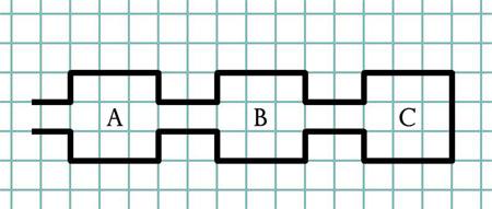 Advanced Node-Design 3