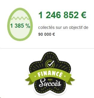Financement réussi OuLesLoulous